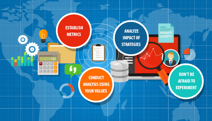 How To Measure the Effectiveness, Impact and Efficiency of Your Human Resources Strategies