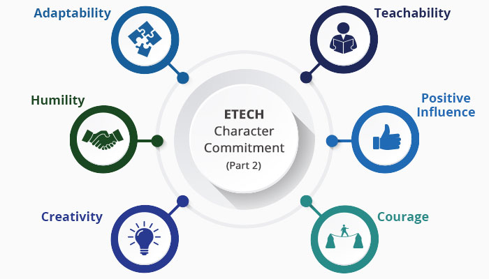 12 Etech Character Commitments – An In-Depth Look 6-12